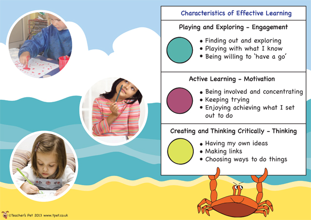 Characteristics Of Effective Learning Brooklands Farm